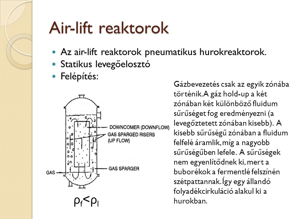 Air-lift reaktorok ρf<ρl