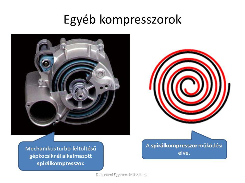 Egyéb kompresszorok A spirálkompresszor működési elve.
