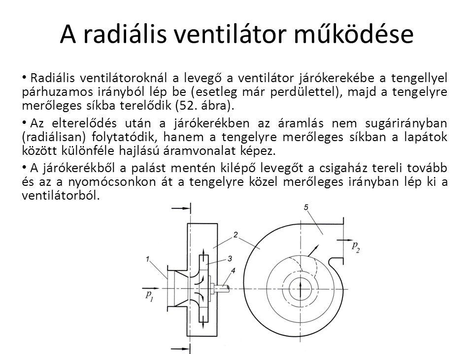 A radiális ventilátor működése