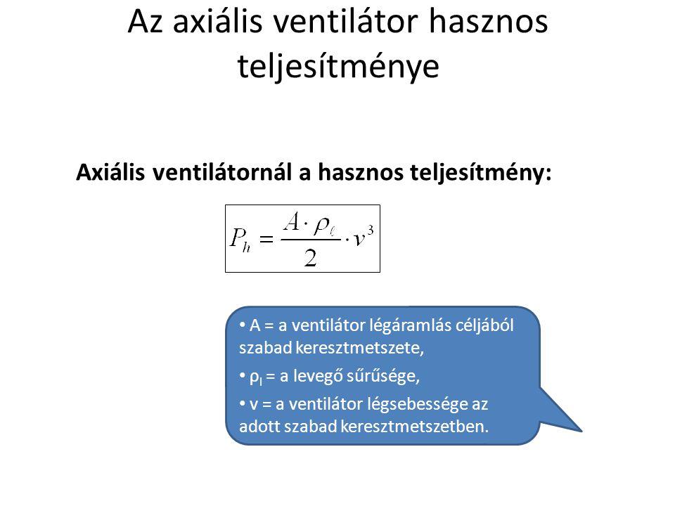 Az axiális ventilátor hasznos teljesítménye