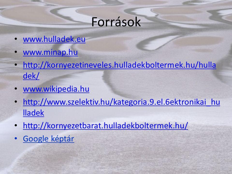 Források www.hulladek.eu www.minap.hu