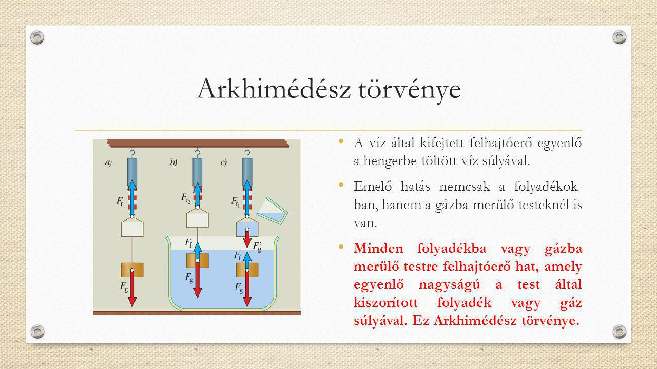 Arkhimédész törvénye A víz által kifejtett felhajtóerő egyenlő a hengerbe töltött víz súlyával.