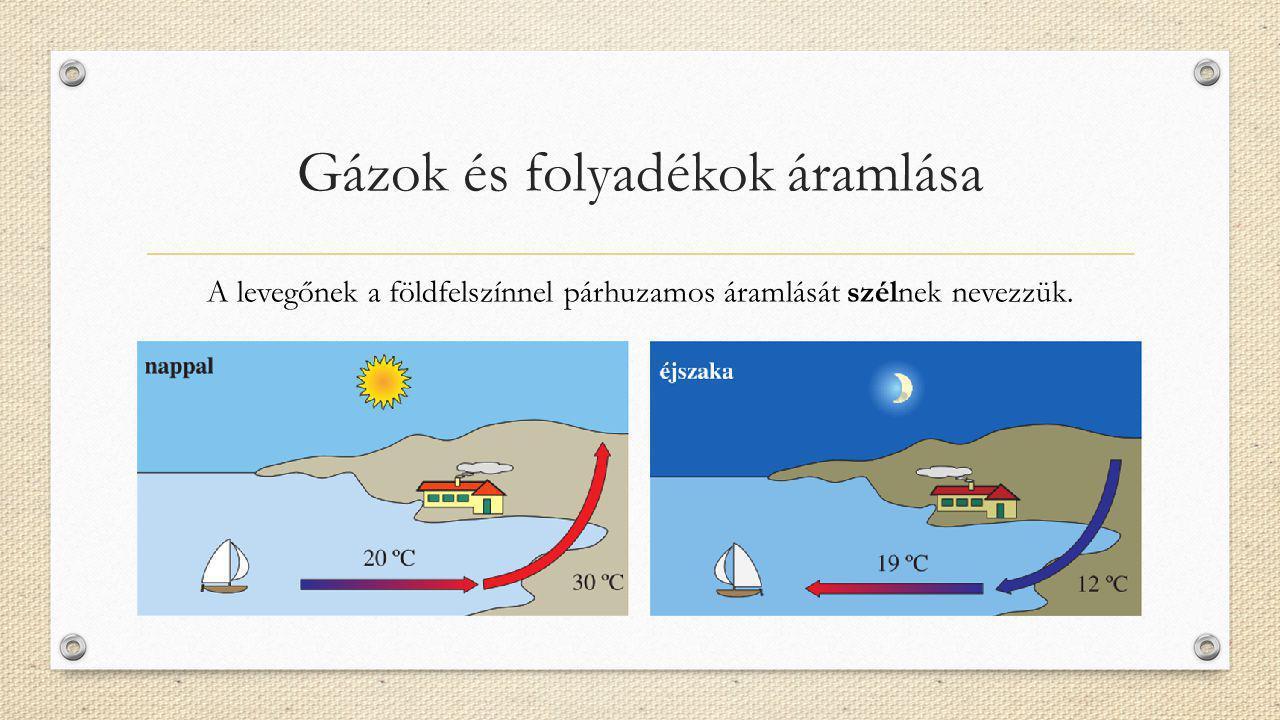 Gázok és folyadékok áramlása