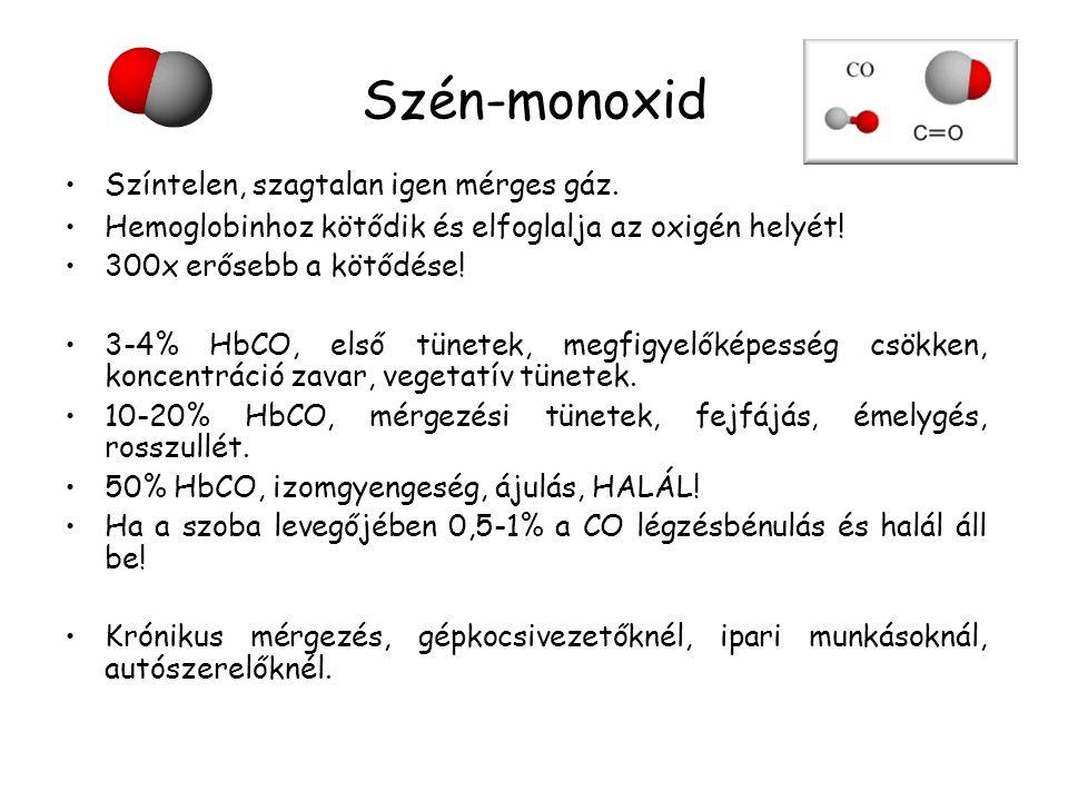 Szén-monoxid Színtelen, szagtalan igen mérges gáz.
