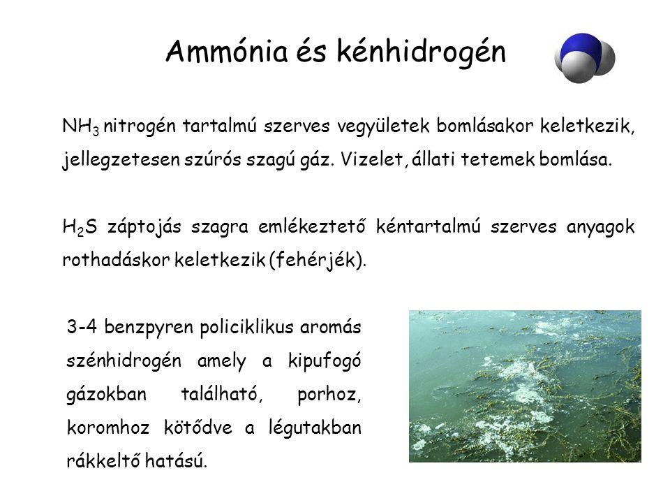 Ammónia és kénhidrogén