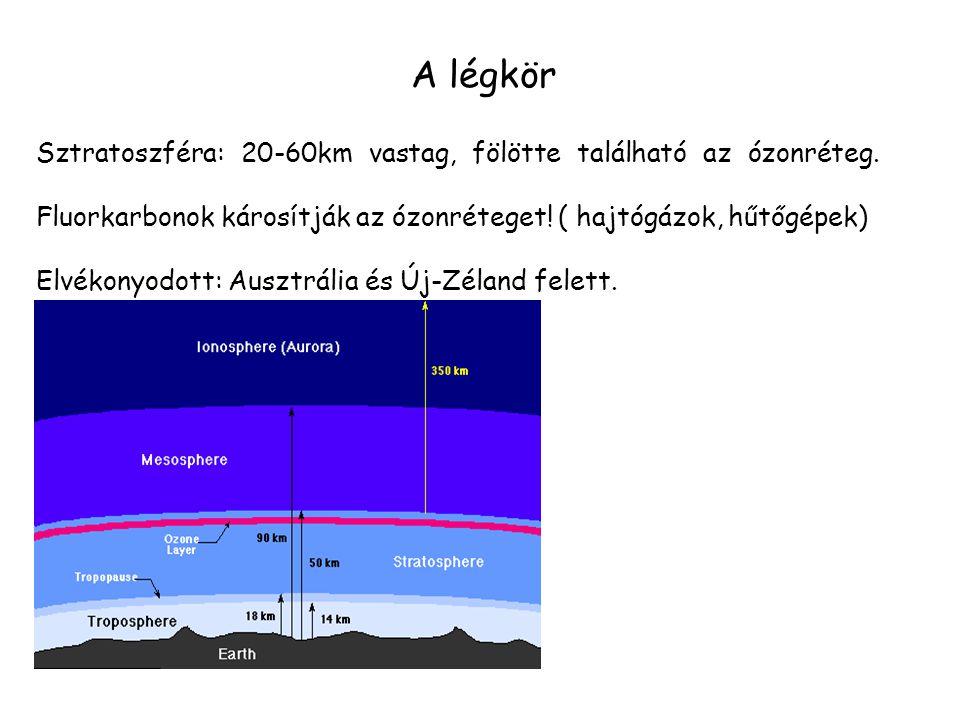 A légkör Sztratoszféra: 20-60km vastag, fölötte található az ózonréteg. Fluorkarbonok károsítják az ózonréteget! ( hajtógázok, hűtőgépek)