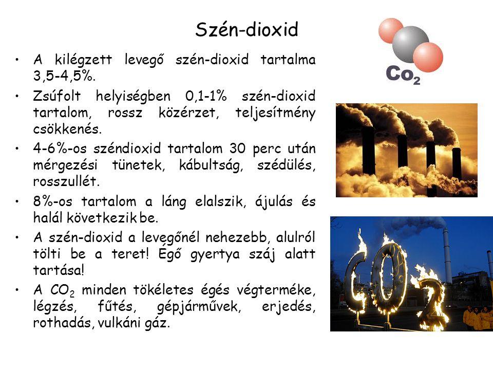Szén-dioxid A kilégzett levegő szén-dioxid tartalma 3,5-4,5%.