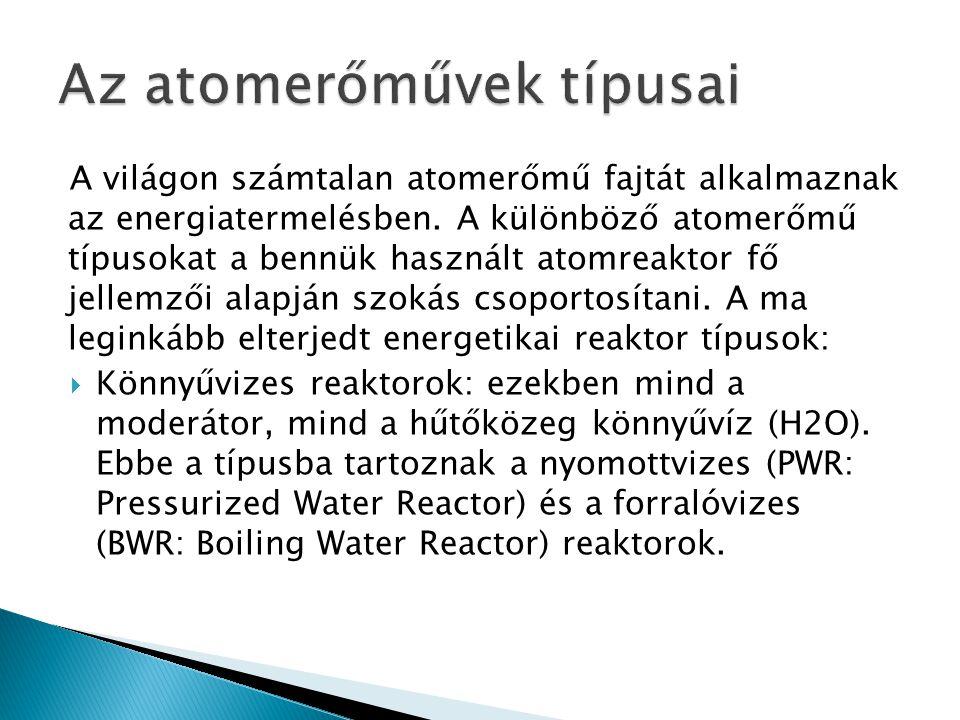 Az atomerőművek típusai