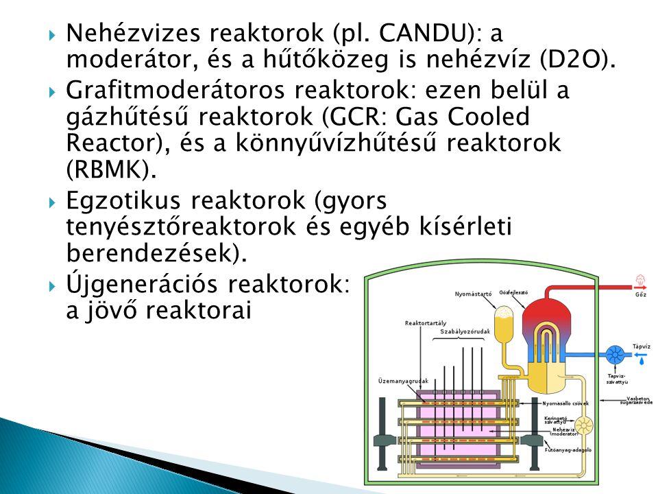 Nehézvizes reaktorok (pl