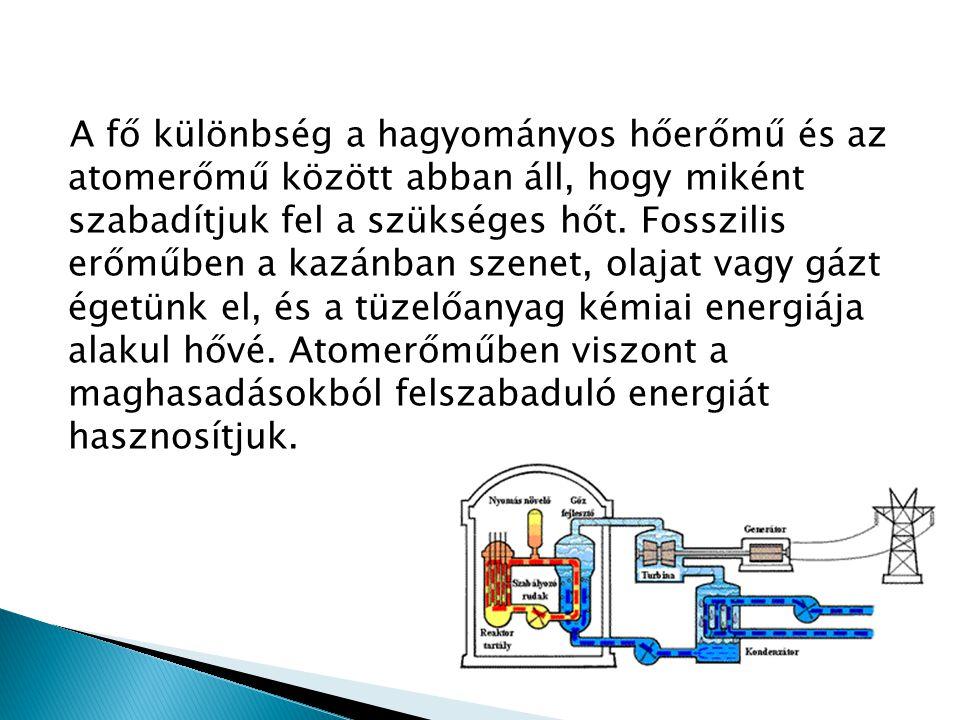 A fő különbség a hagyományos hőerőmű és az atomerőmű között abban áll, hogy miként szabadítjuk fel a szükséges hőt.