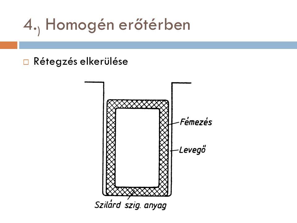 4.) Homogén erőtérben Rétegzés elkerülése
