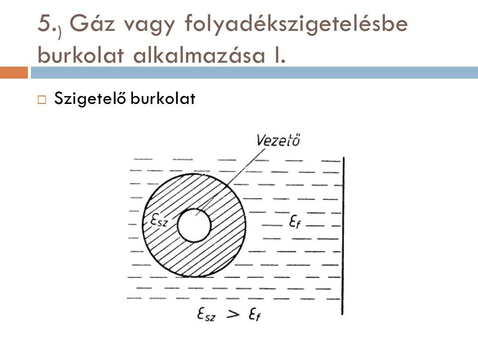 5.) Gáz vagy folyadékszigetelésbe burkolat alkalmazása I.