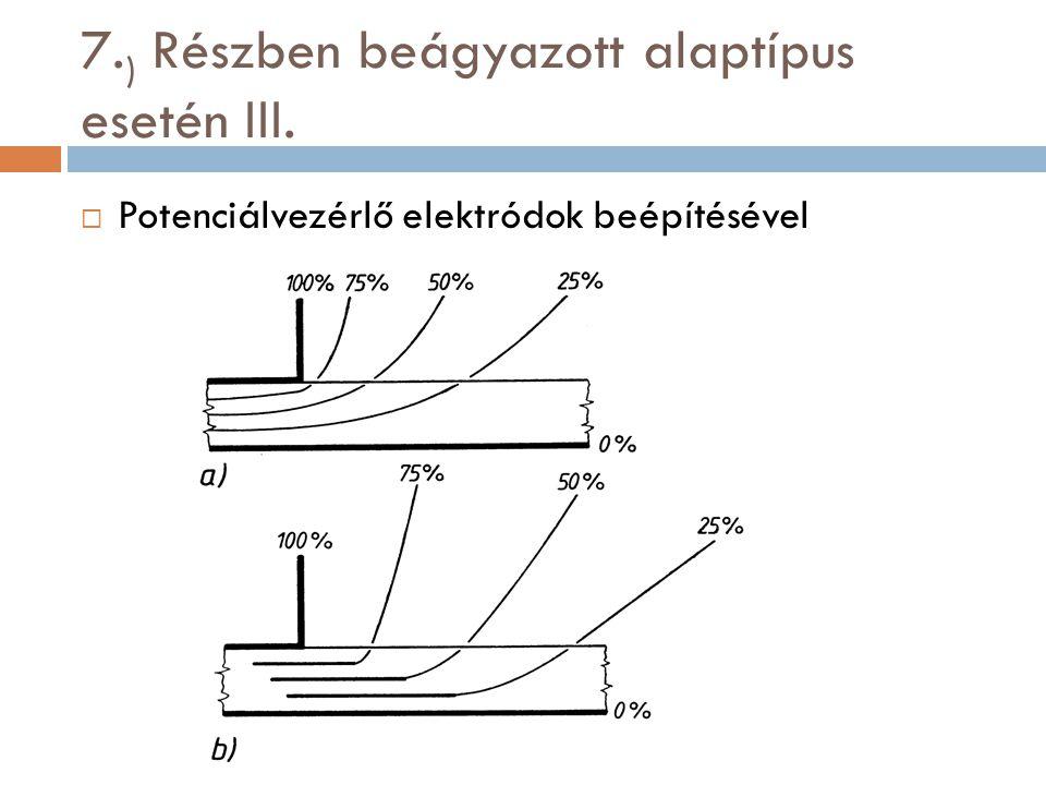 7.) Részben beágyazott alaptípus esetén III.