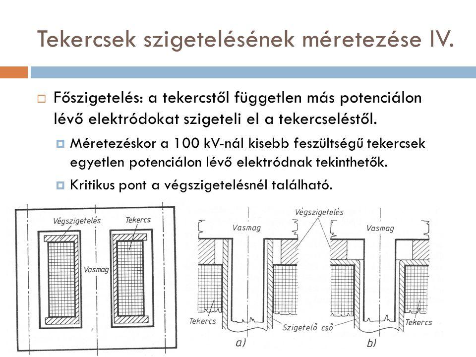 Tekercsek szigetelésének méretezése IV.