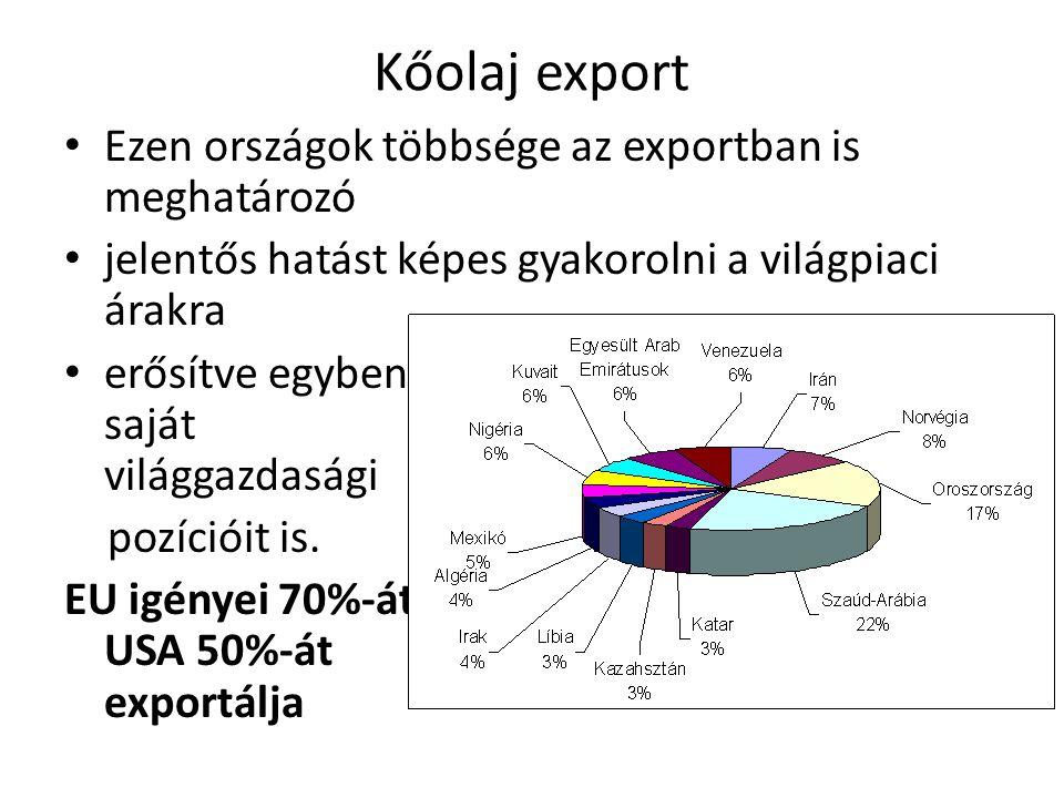 Kőolaj export Ezen országok többsége az exportban is meghatározó