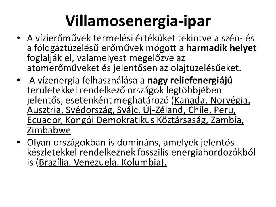 Villamosenergia-ipar