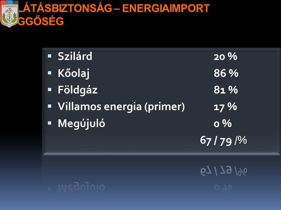 ELLÁTÁSBIZTONSÁG – ENERGIAIMPORT FÜGGŐSÉG