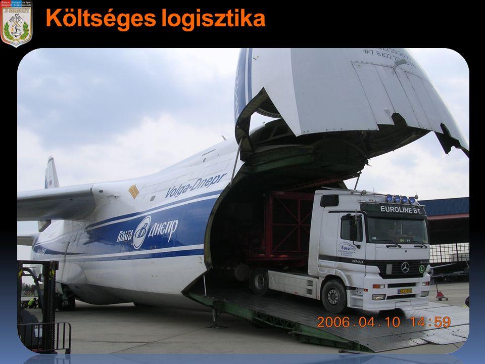 Költséges logisztika