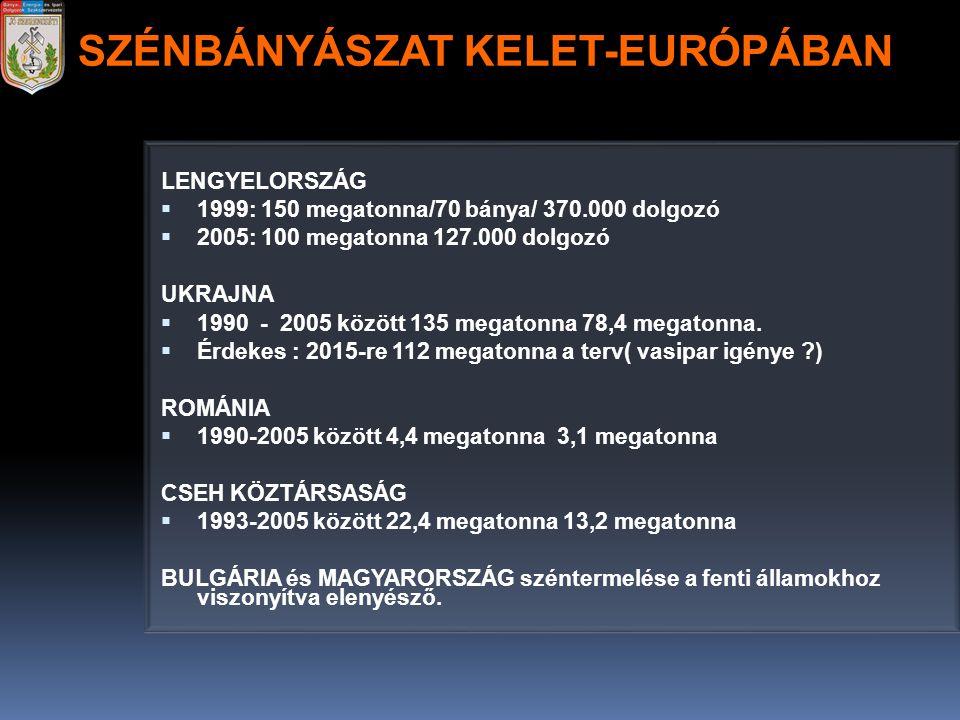 SZÉNBÁNYÁSZAT KELET-EURÓPÁBAN