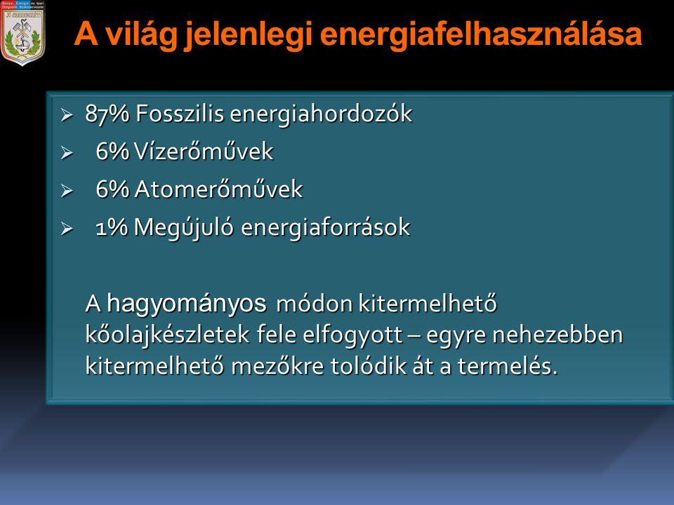 A világ jelenlegi energiafelhasználása