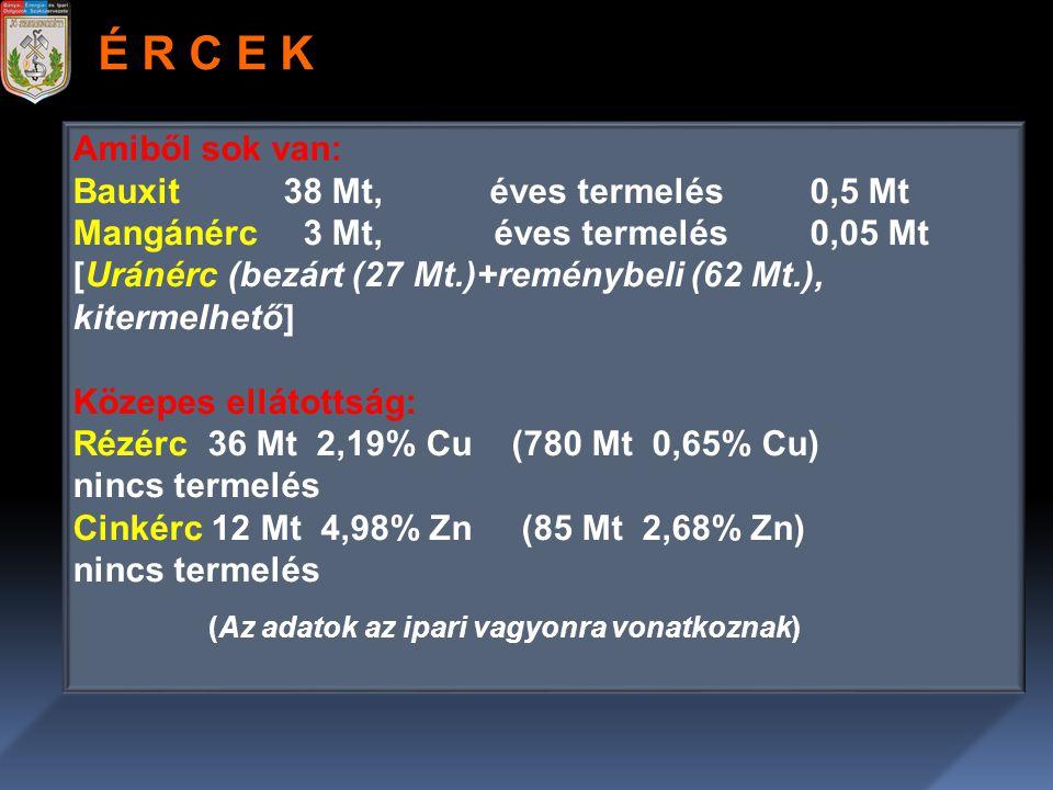 É R C E K Amiből sok van: Bauxit 38 Mt, éves termelés 0,5 Mt
