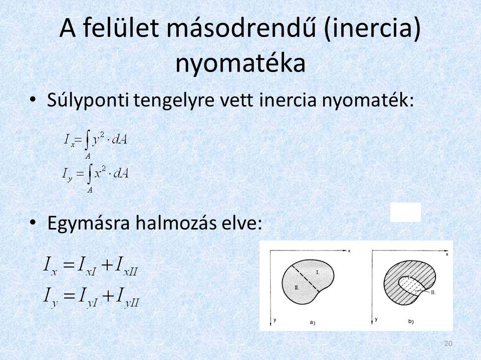 A felület másodrendű (inercia) nyomatéka