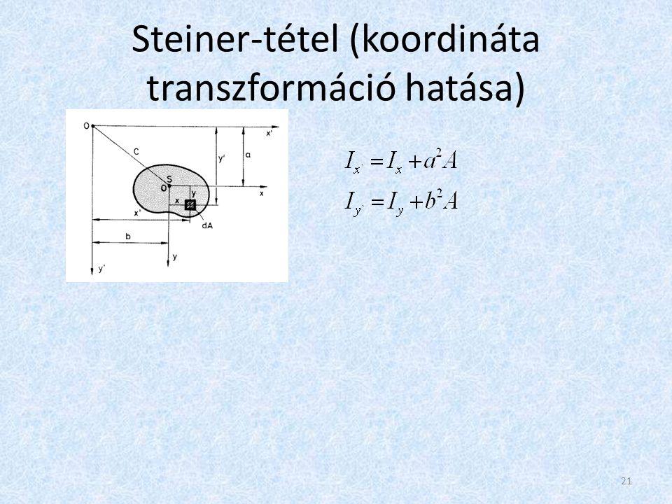 Steiner-tétel (koordináta transzformáció hatása)
