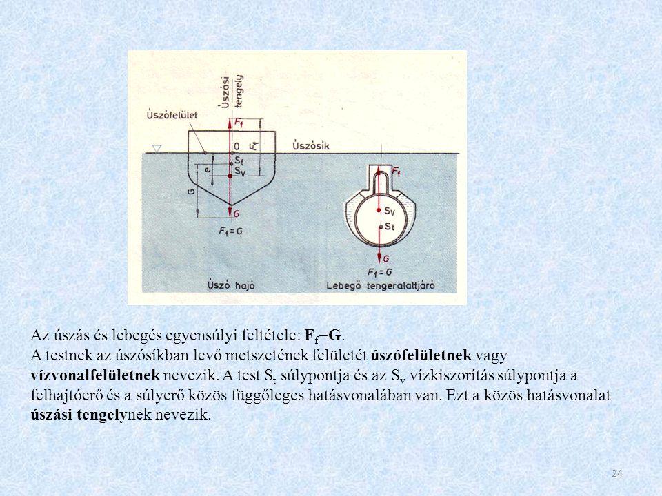 Az úszás és lebegés egyensúlyi feltétele: Ff=G.