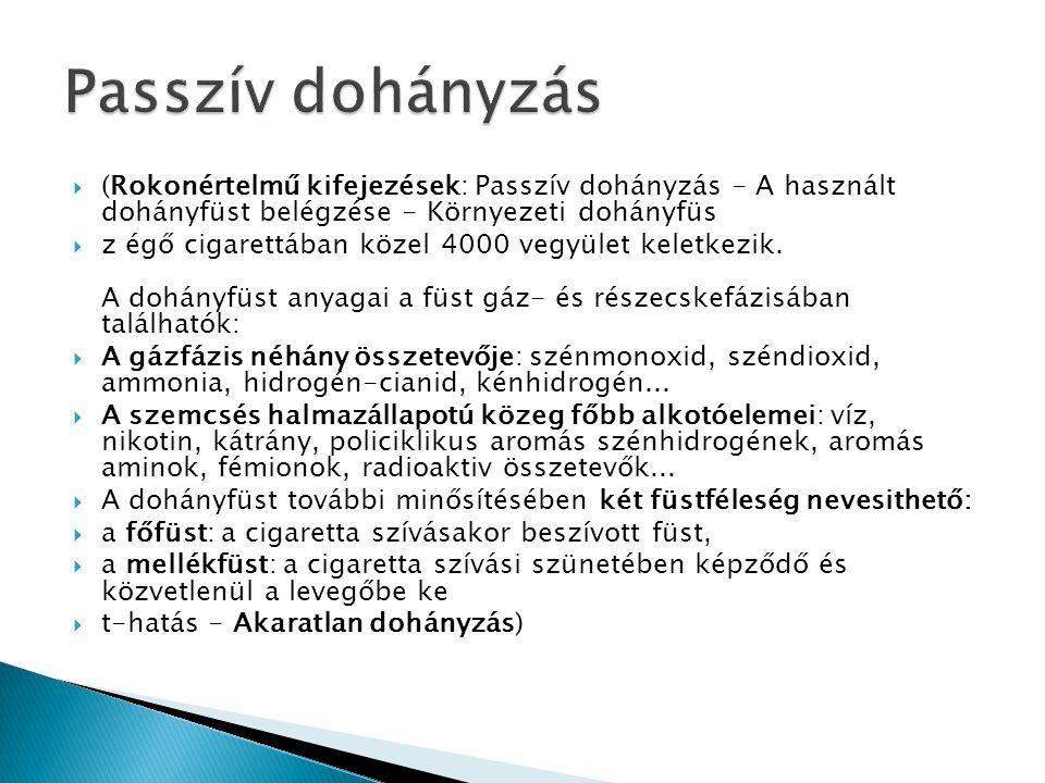 Passzív dohányzás (Rokonértelmű kifejezések: Passzív dohányzás - A használt dohányfüst belégzése - Környezeti dohányfüs.