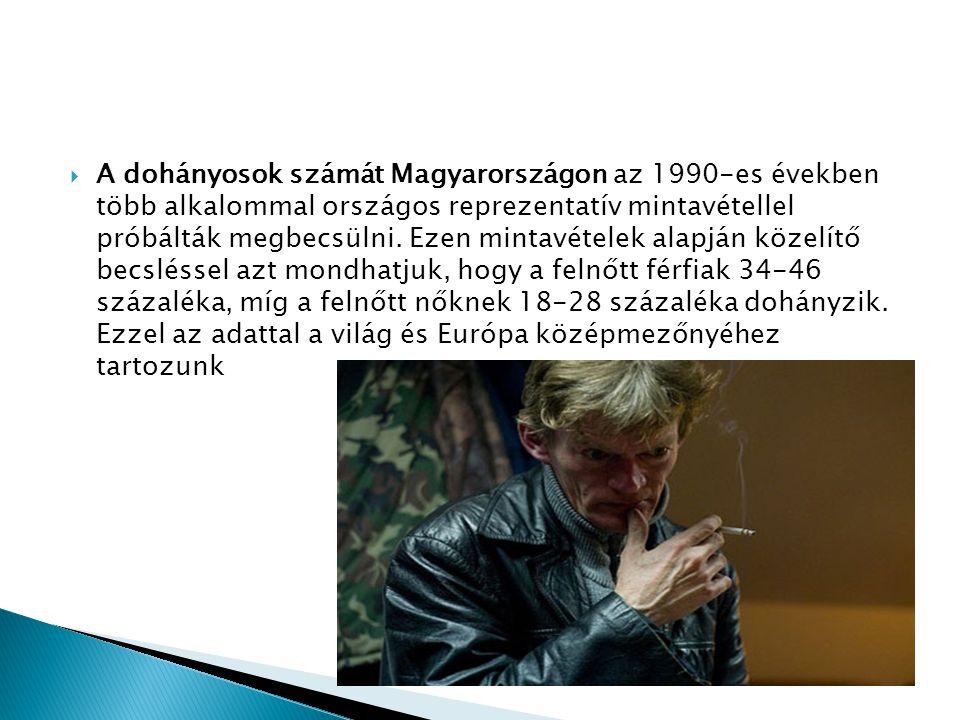 A dohányosok számát Magyarországon az 1990-es években több alkalommal országos reprezentatív mintavétellel próbálták megbecsülni.