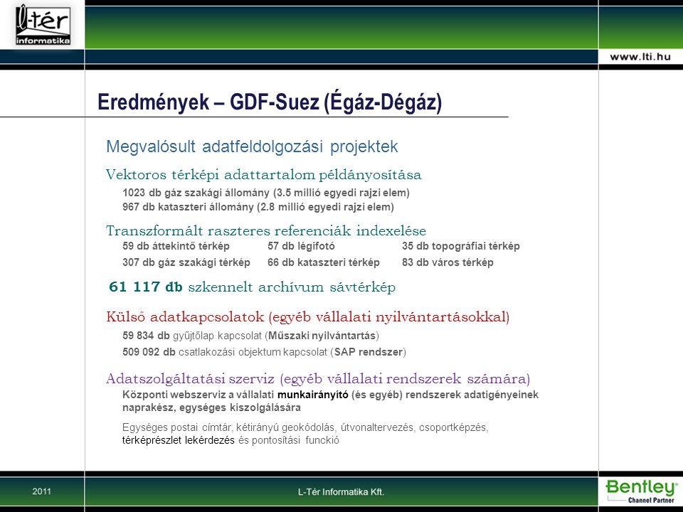 Eredmények – GDF-Suez (Égáz-Dégáz)