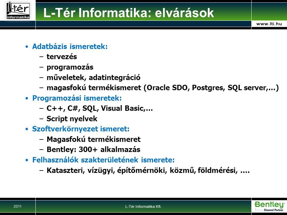 L-Tér Informatika: elvárások
