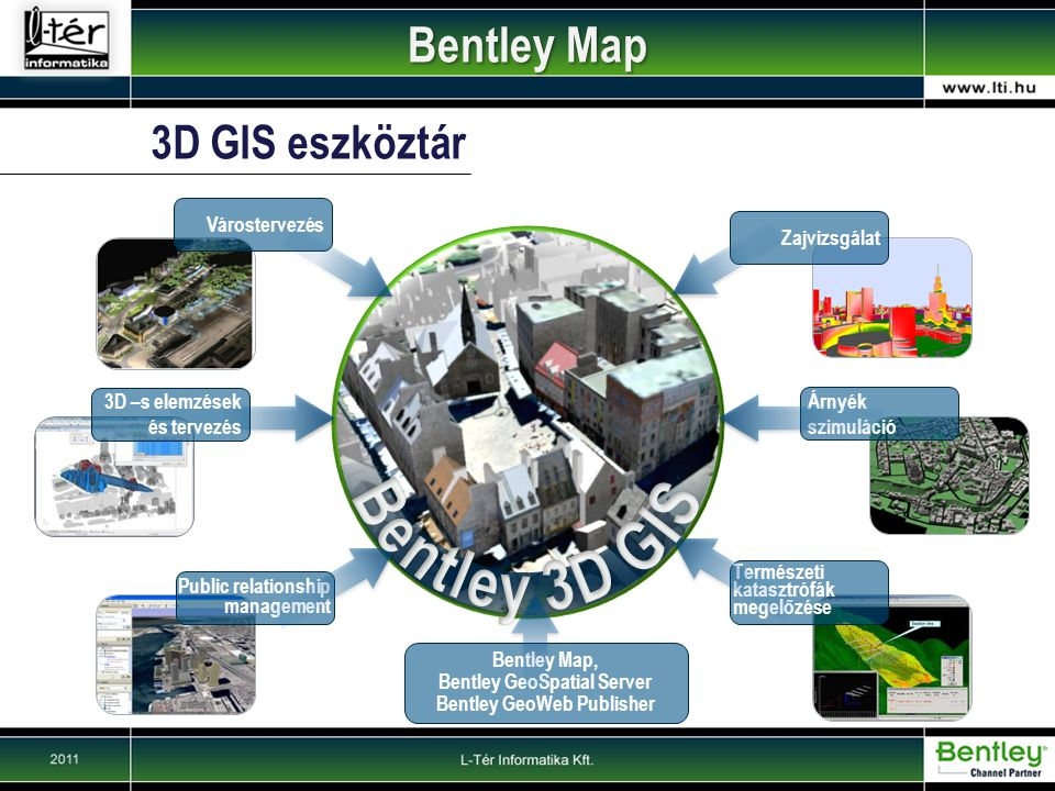 Bentley GeoSpatial Server Bentley GeoWeb Publisher