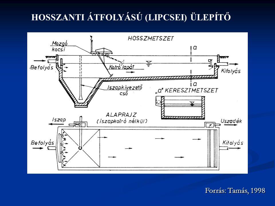 HOSSZANTI ÁTFOLYÁSÚ (LIPCSEI) ÜLEPÍTŐ