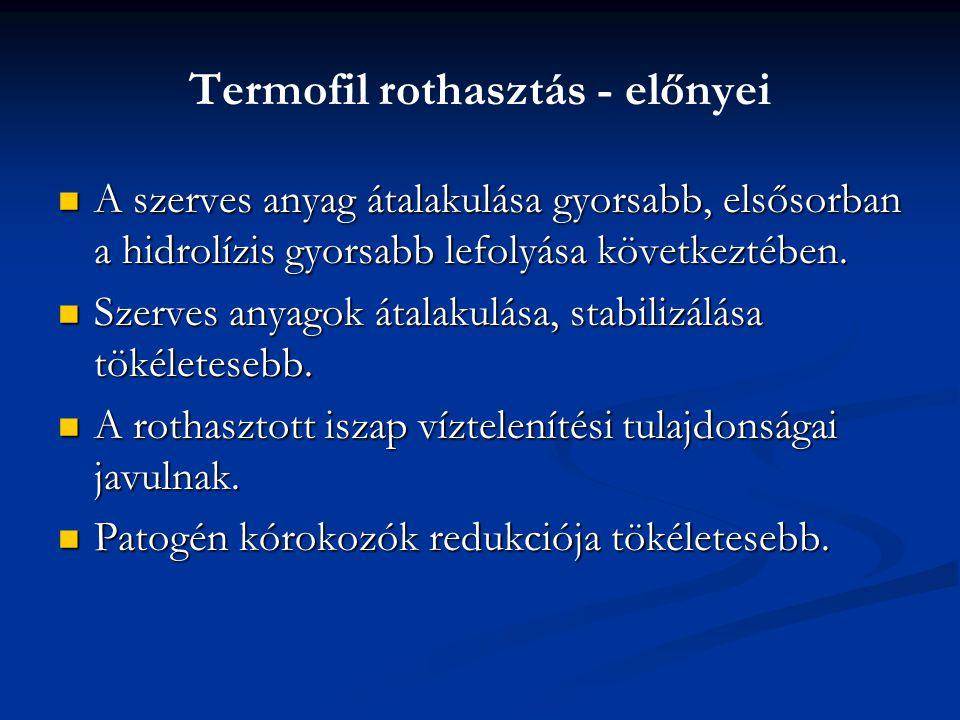 Termofil rothasztás - előnyei