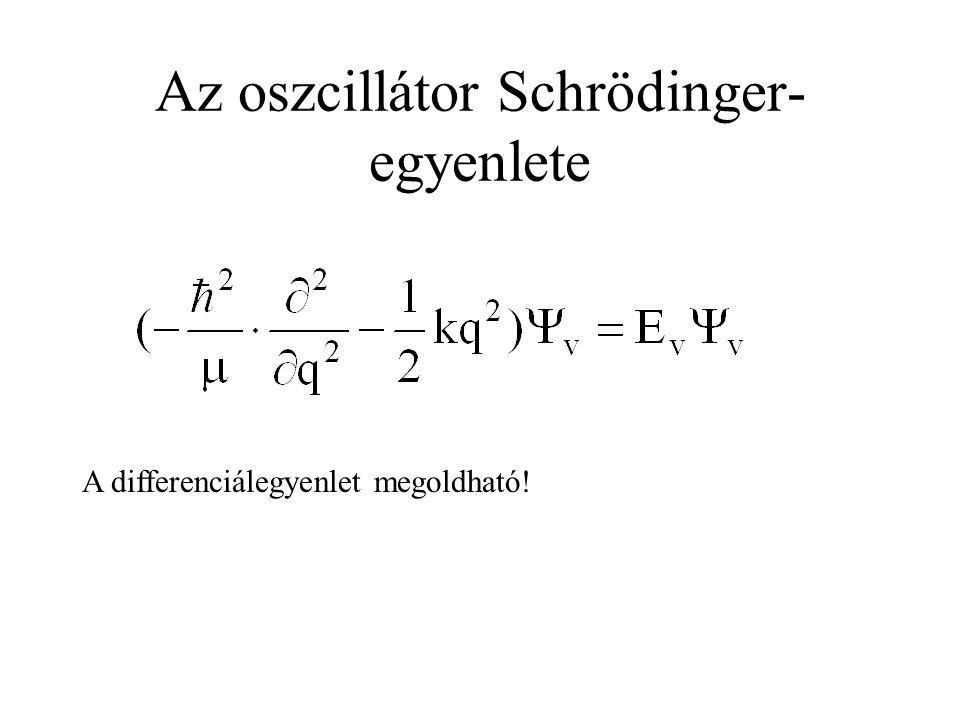 Az oszcillátor Schrödinger-egyenlete