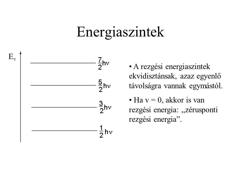 Energiaszintek Ev. A rezgési energiaszintek ekvidisztánsak, azaz egyenlő távolságra vannak egymástól.