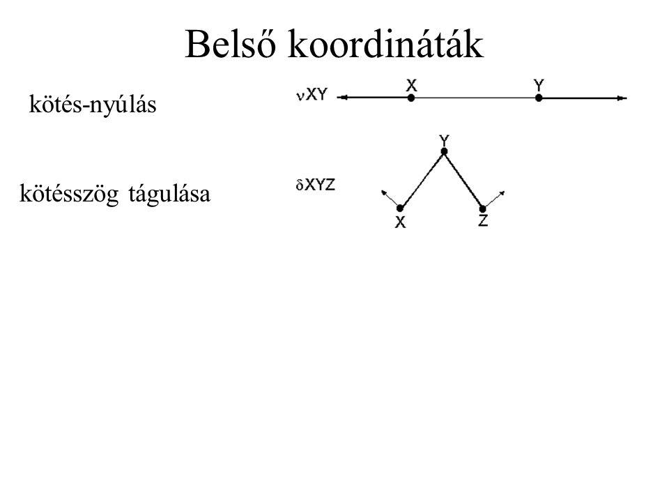 Belső koordináták kötés-nyúlás kötésszög tágulása
