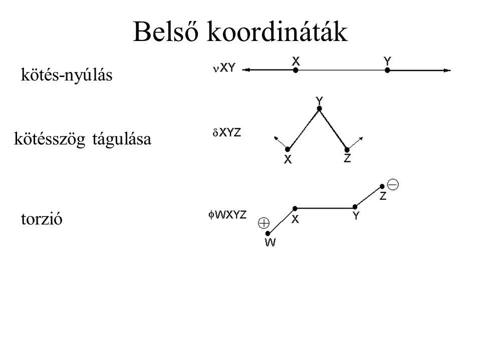 Belső koordináták kötés-nyúlás kötésszög tágulása torzió