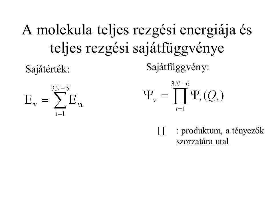 A molekula teljes rezgési energiája és teljes rezgési sajátfüggvénye