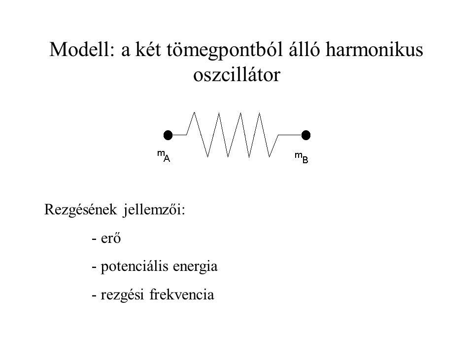 Modell: a két tömegpontból álló harmonikus oszcillátor