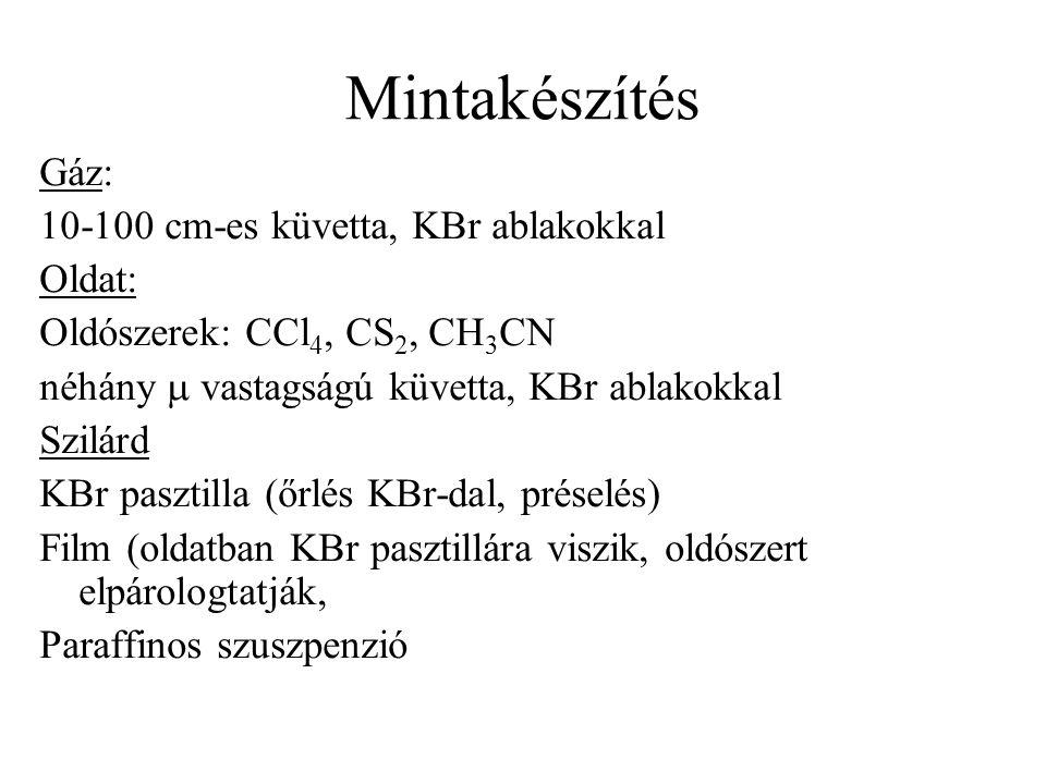 Mintakészítés Gáz: 10-100 cm-es küvetta, KBr ablakokkal Oldat: