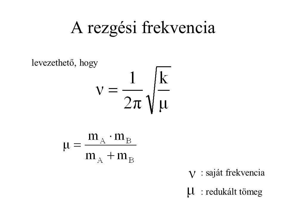 A rezgési frekvencia levezethető, hogy : saját frekvencia