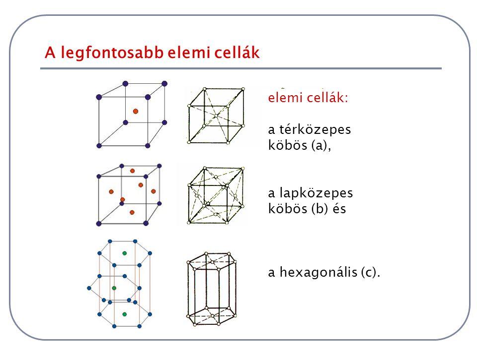 A legfontosabb elemi cellák