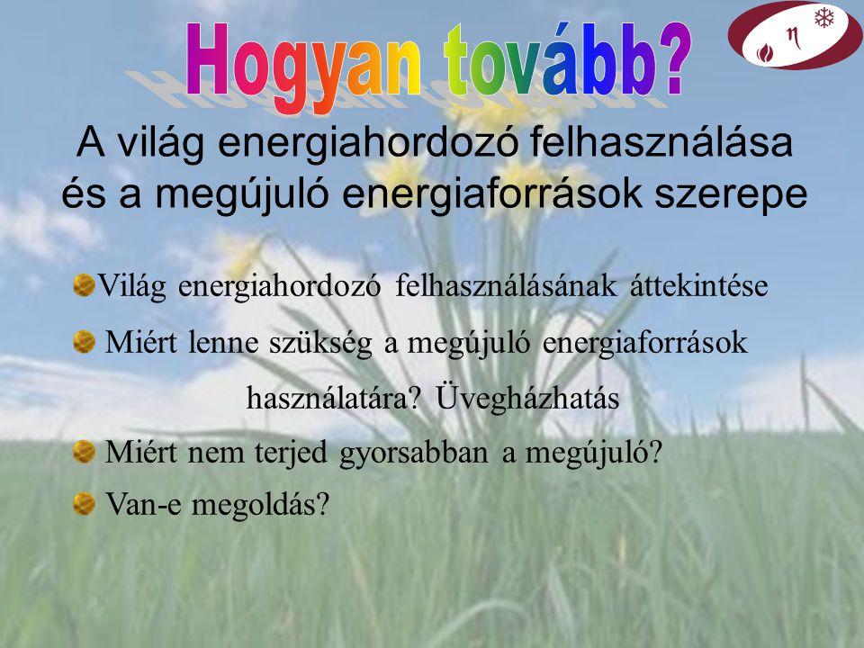 Hogyan tovább A világ energiahordozó felhasználása és a megújuló energiaforrások szerepe. Világ energiahordozó felhasználásának áttekintése.