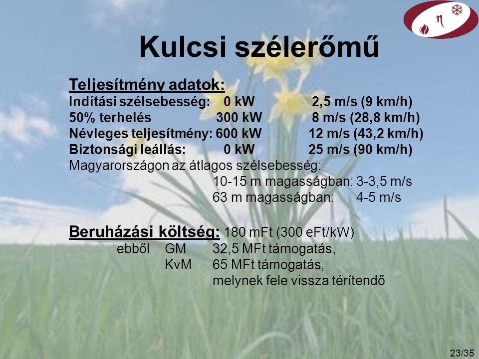 Kulcsi szélerőmű Teljesítmény adatok: