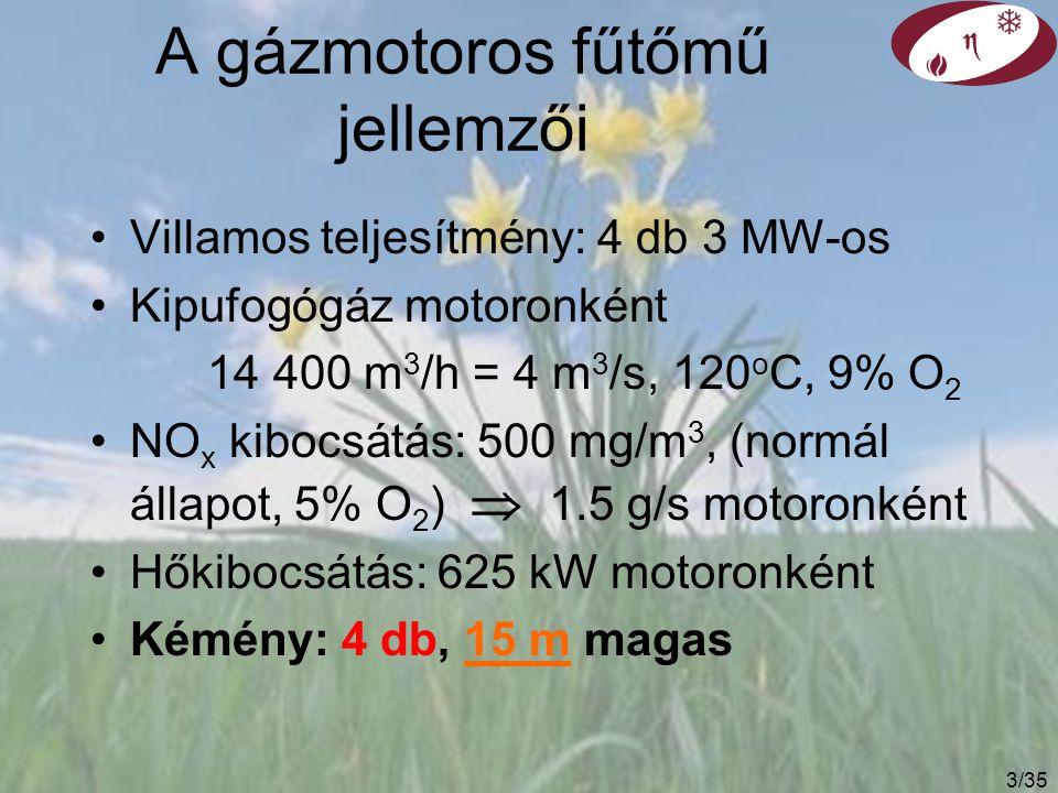 A gázmotoros fűtőmű jellemzői