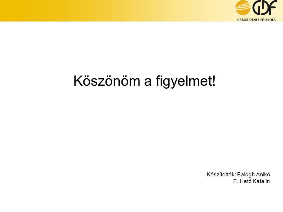 Készítették: Balogh Anikó F. Ható Katalin