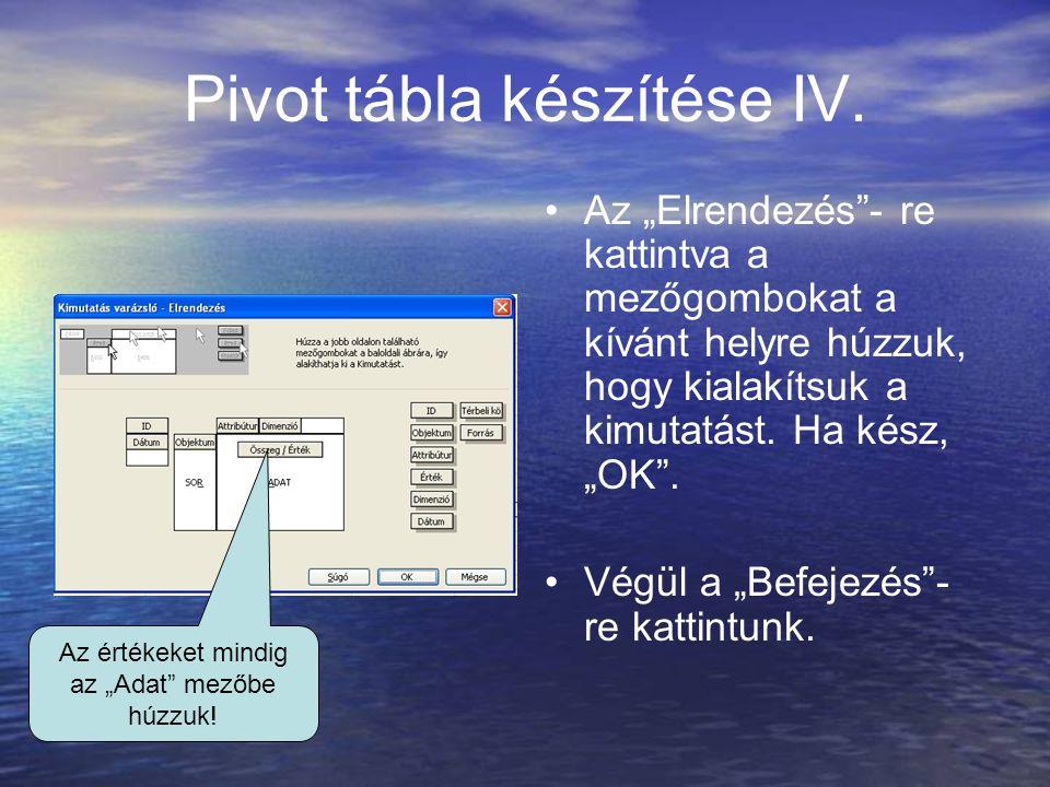 Pivot tábla készítése IV.