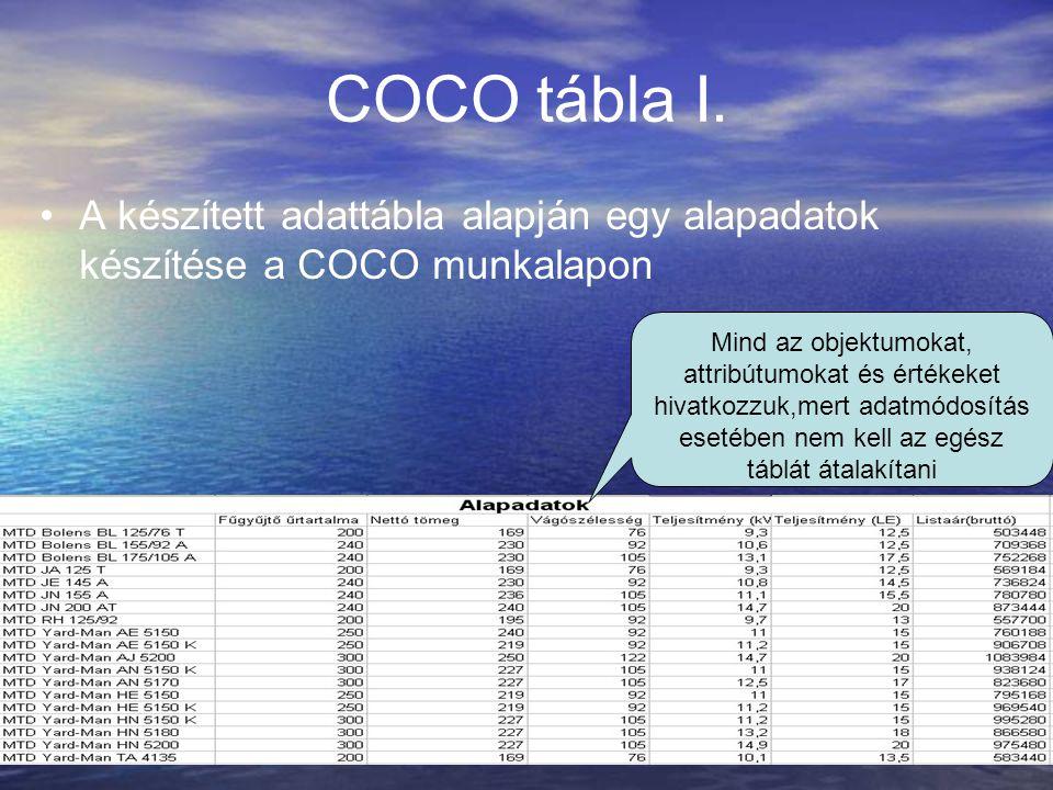 COCO tábla I. A készített adattábla alapján egy alapadatok készítése a COCO munkalapon.